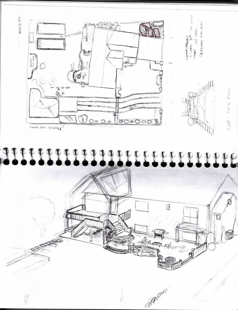 doodling yard ideas